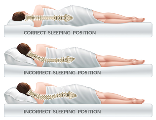 Best Sleeping Positions For Your Neck And Back Ortho Joint